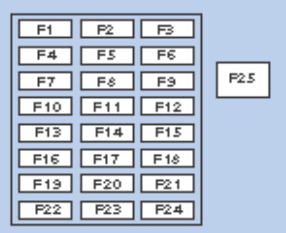 Схема блока предохранителей Тойота Прадо 120